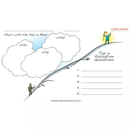 Start with the End in Mind Facilitation Guide - Top 5 Evaluation Questions