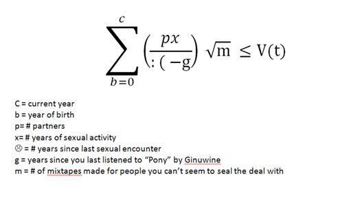 VEquation
