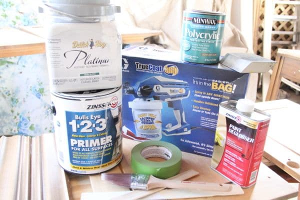 Best Supplies for Painting Cabinets