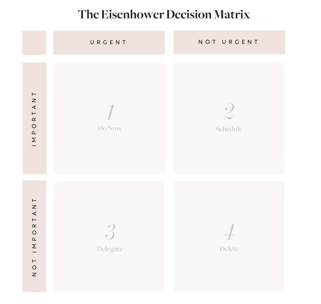 Eisenhower Matrix An Effective Tool For Being More Productive