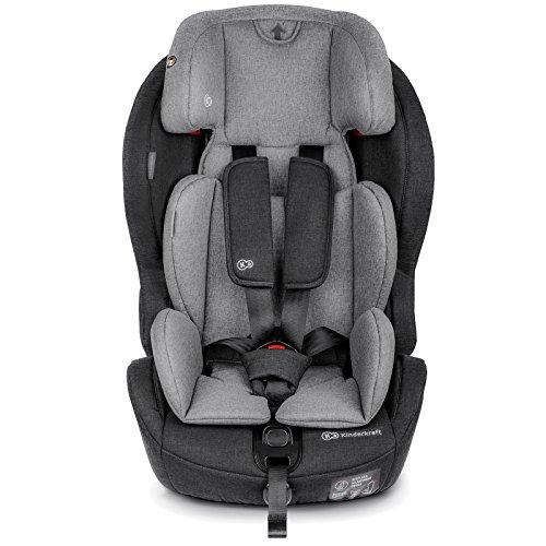 Kindersitz Test 2020 Die 11 Besten Kindersitze Im Vergleich Auf Brigitte