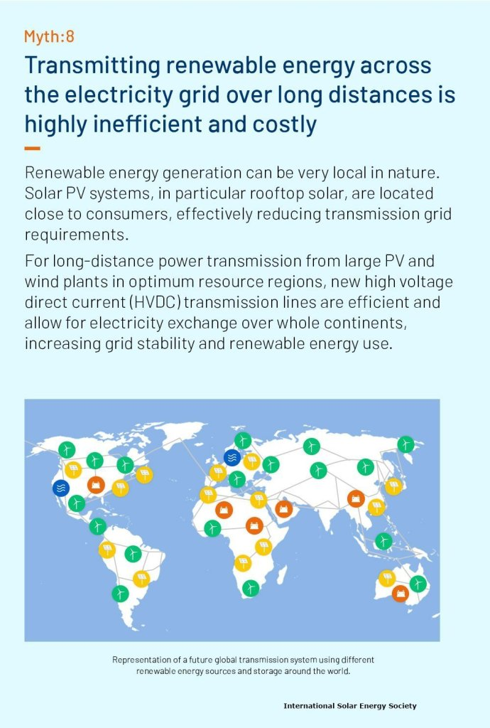 renewable energy myth 8