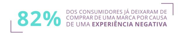 pesquisa-opinion-box-sobre-a-experiencia-do-cliente-img-3
