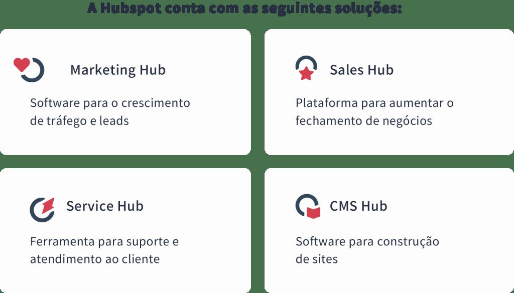 softwares-hubspot-sales-tools