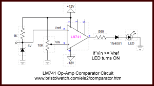Comparator Circuits Examples Tutorial