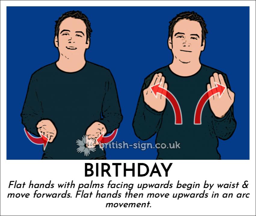 Birthday In British Sign Language Bsl