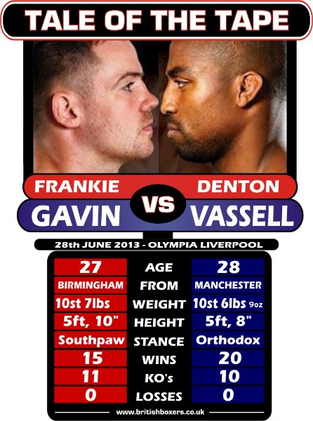 frankie gavin v denton vassell tale of the tape