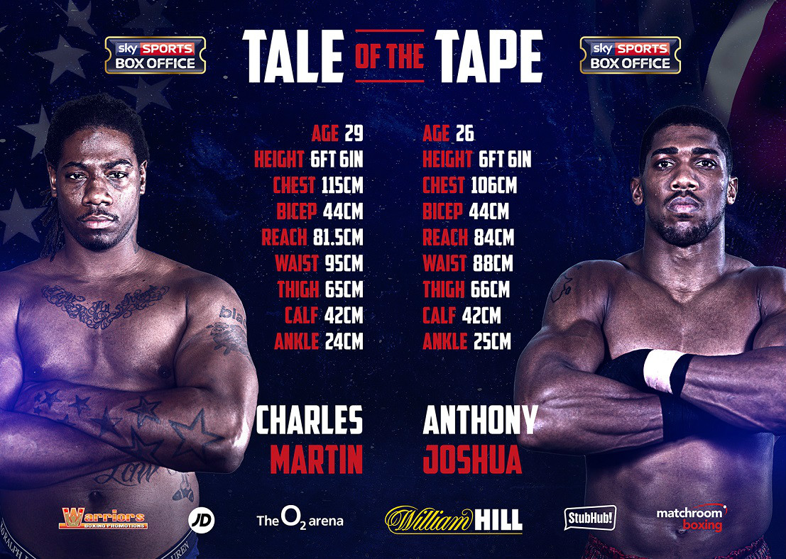 martin-joshua tale of the tape