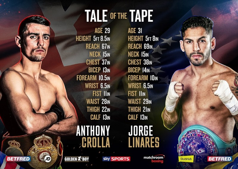 crolla-vs-linares-tale-of-the-tape-1