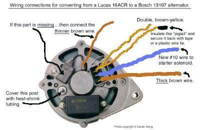 basic alternator wiring diagram wiring diagram race car wiring diagram chevy diagrams
