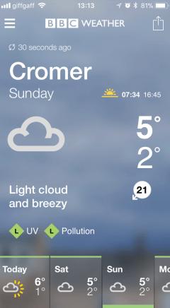 Cromer Weather