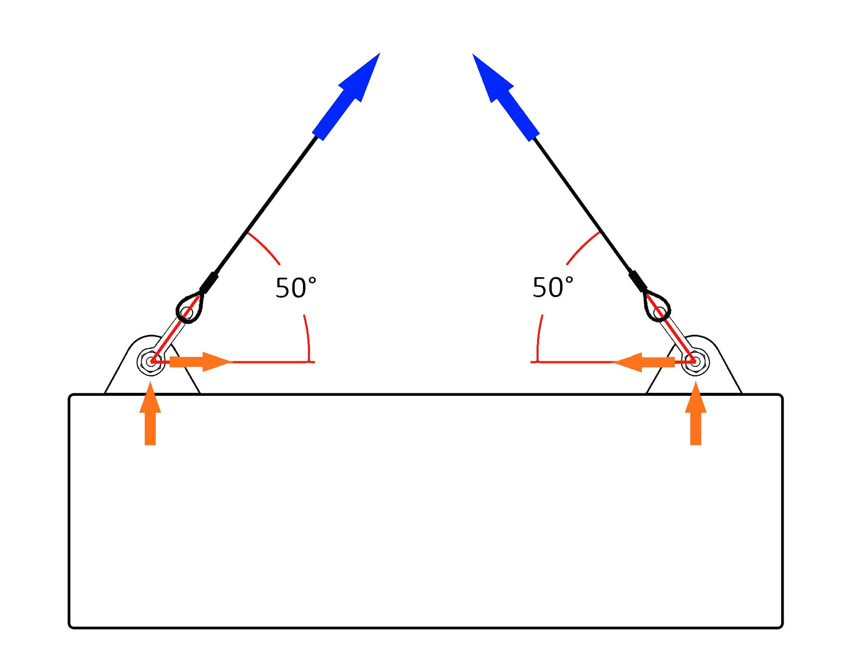 Angled Slings