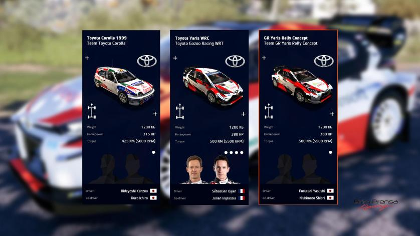 l nuevo prototipo Toyota GR Yaris Rally se suma al Toyota Yaris WRC 2020