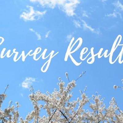 Spring 2016 Survey Results