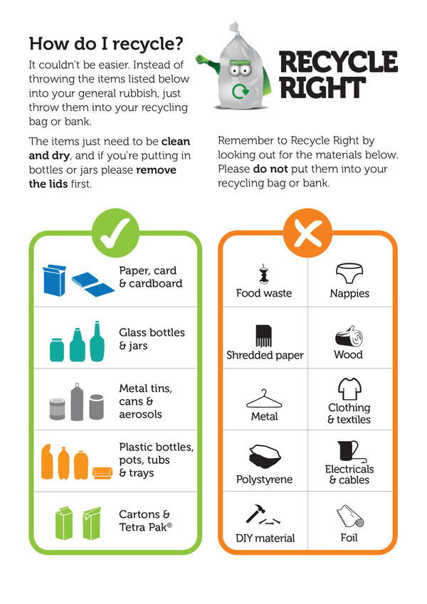 recycling guidance