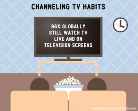 Live TV Ipsos
