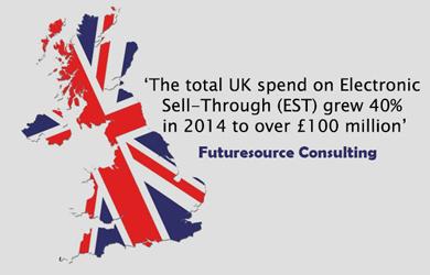 UK-EST-market
