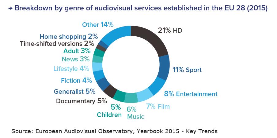 Number of TV channels EN.PNG
