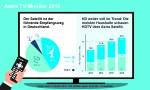 DTH satellite on top in Germany