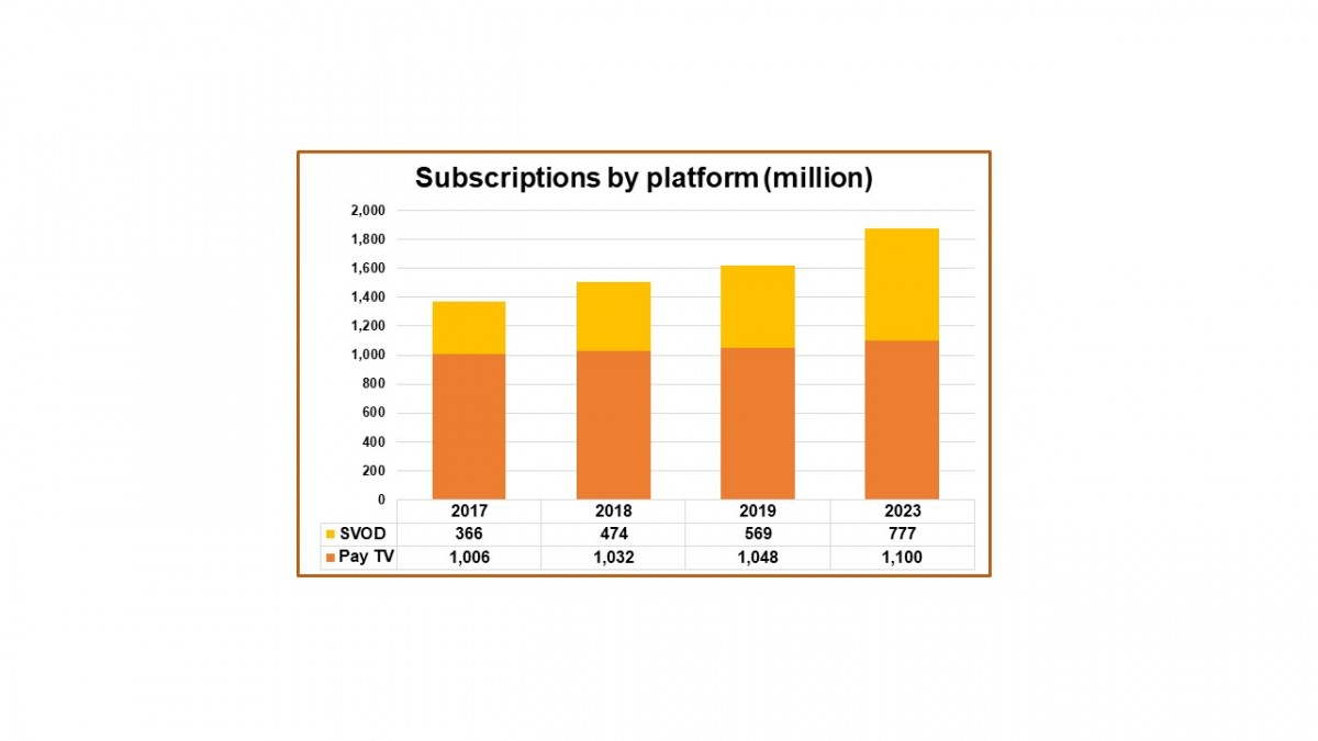 Subscriptions 2017 - 2018 12