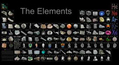 periodic-table-of-elements-pictorial-640x353