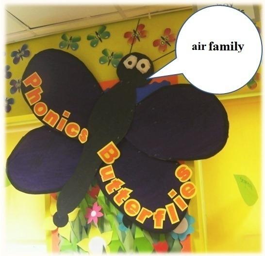 butterfly a-e
