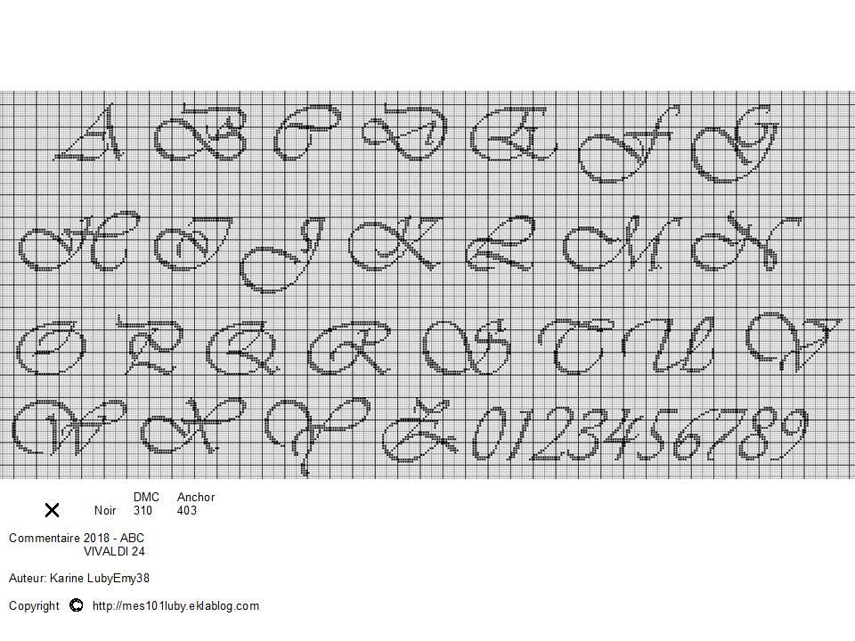 club dmc diagrammes gratuits forum newsletter