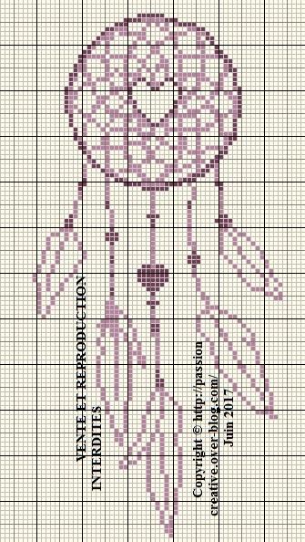 diagramme gratuit point de croix