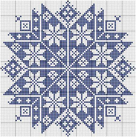 modele grille point de croix