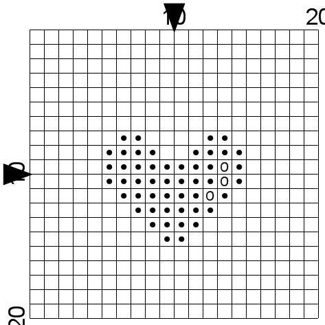 point de croix tutorial