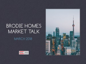 Title for Market Report March 2018