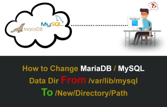 How to Change MySQL / MariaDB Default Data Directory With Old Databases- Linux