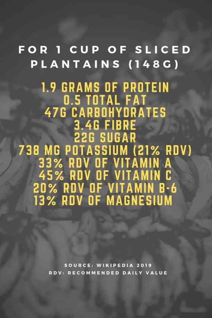 Plantain's nutritional facts