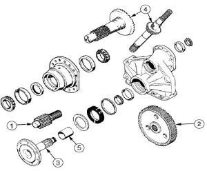 John Deere 450c Wiring Diagram | Wiring Diagram And Schematics