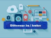 Migliori siti Opzioni Binarie