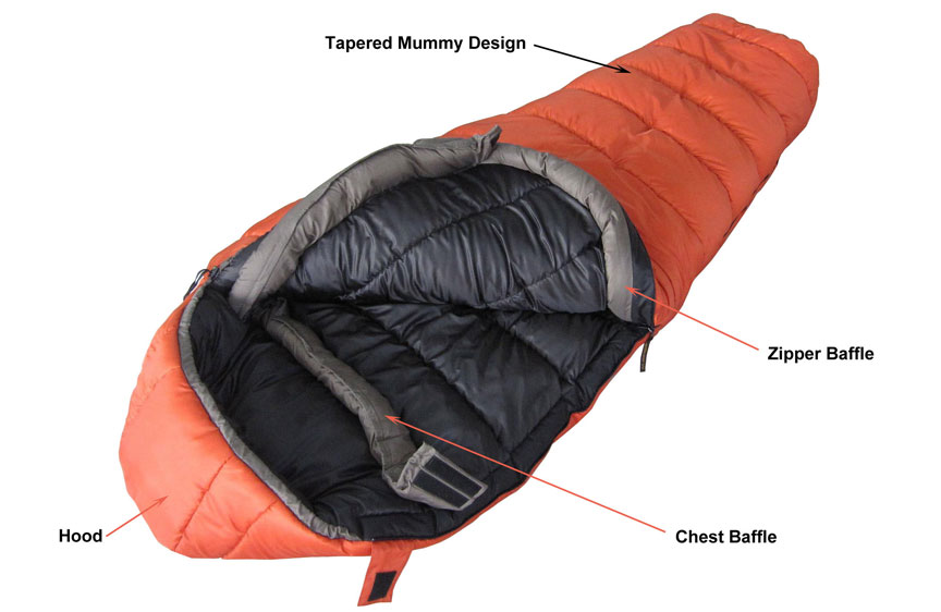 Sleeping Bag Construction Techniques