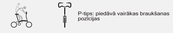 P tips