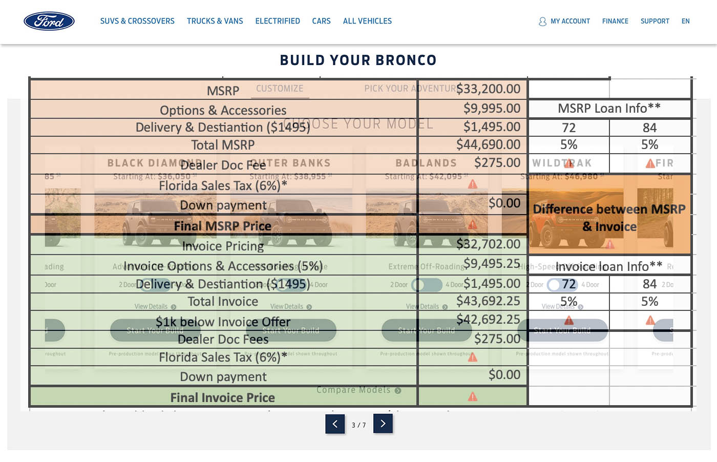 Bronco Build And Price Excel Worksheet