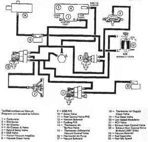 1993 ford f250 vacuum diagram