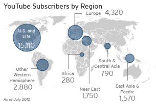 A map showing YouTube subscribers by region.