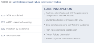 ES_20140521_heart_failure_policy_figure_11