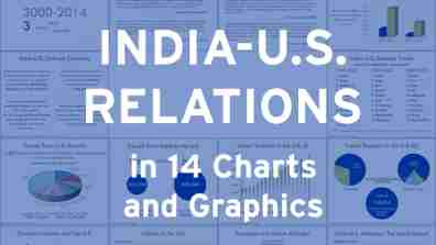modi_obama_charts2