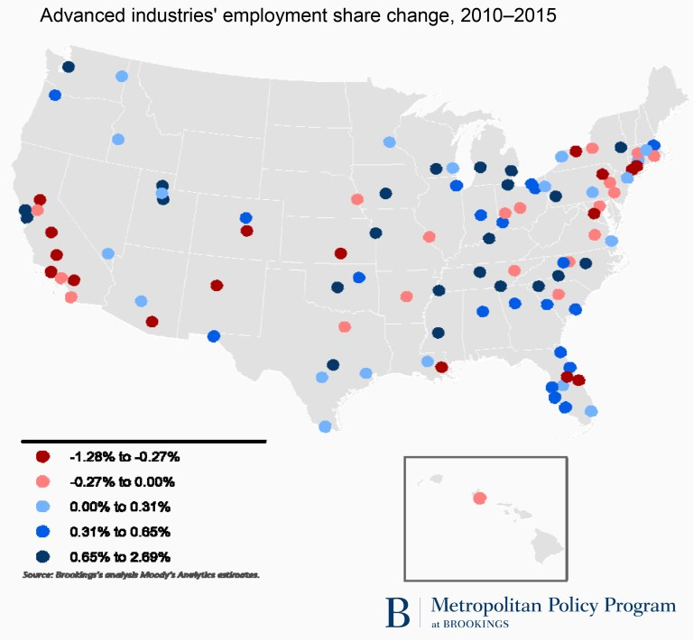 Advanced industries' employment share change, 2010-2015