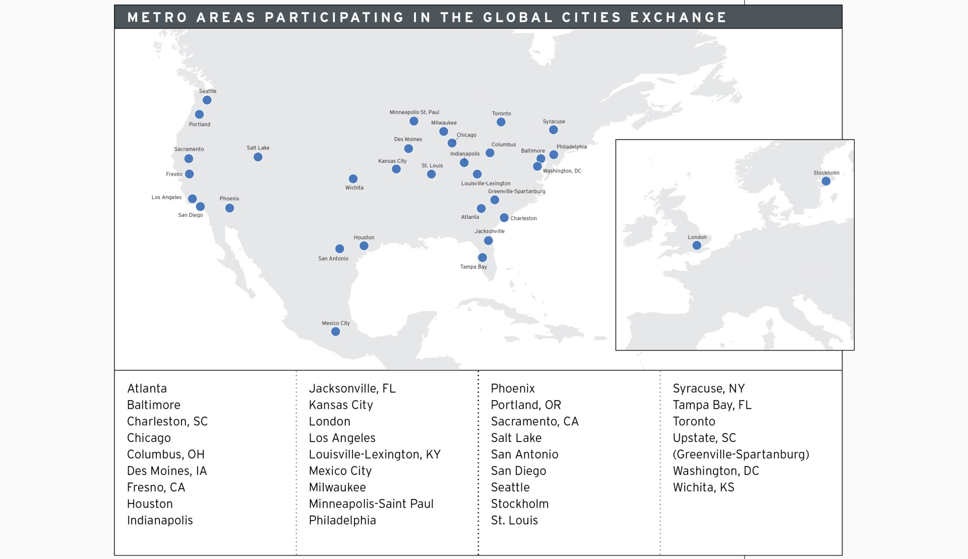 Cities participating in the Global Cities Exchange