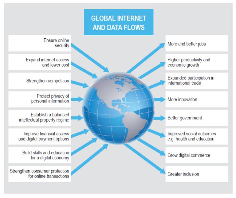 global-internet-and-data-flows-v2