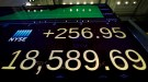 A screen shows the Dow Jones Industrial Average after the close of trading on the floor of the New York Stock Exchange (NYSE) the day after the U.S. presidential election in New York City, U.S., November 9, 2016. REUTERS/Brendan McDermid - RTX2SWPF