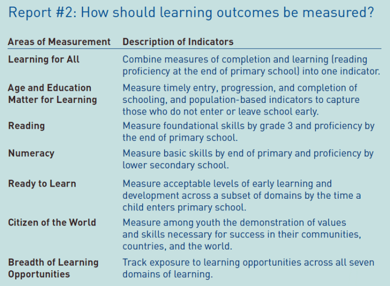 report-2-how-should-learning-outcomes-be-measured