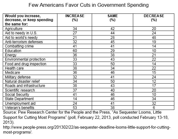 jdj_gov_cuts