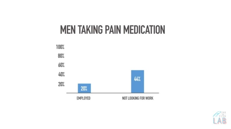 MenNotWorking_painmedication