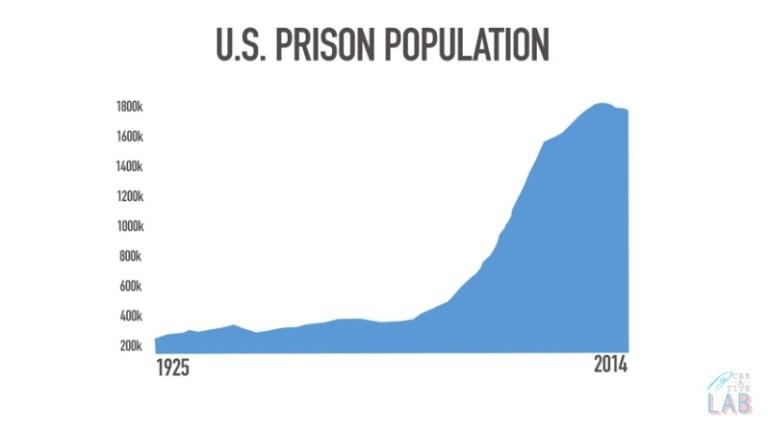 MenNotWorking_prison